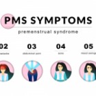What is Premenstrual Syndrome (PMS) – Symptoms and Causes